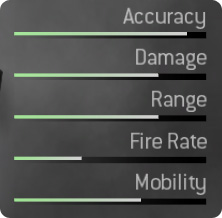 FAL Stats
